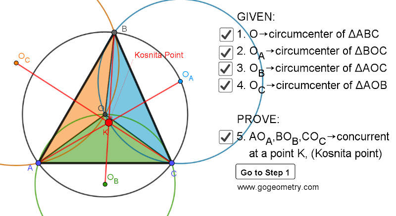 Dynamic Geometry 1473: Kosnita's Theorem, Triangle, Four Circumcenters, Concurrent Line, Step-by-step Illustration, iPad.