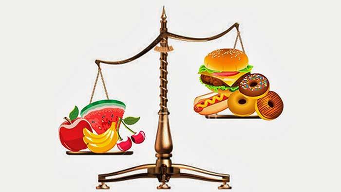 Afbeeldingsresultaat voor ik eet gezond
