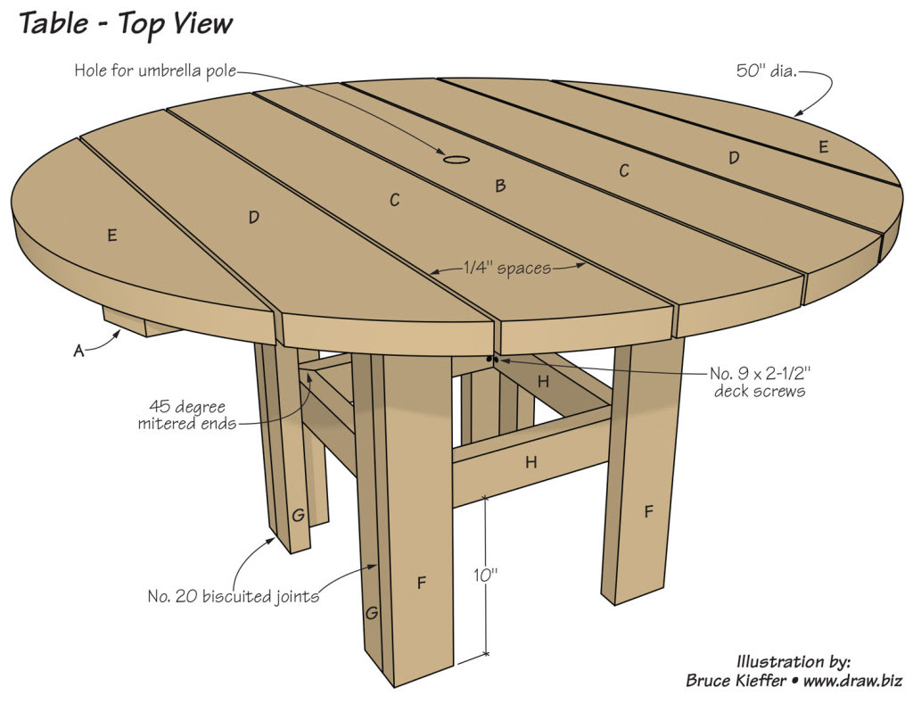 How To Make A Round Wooden Picnic Table Dog Training Advise