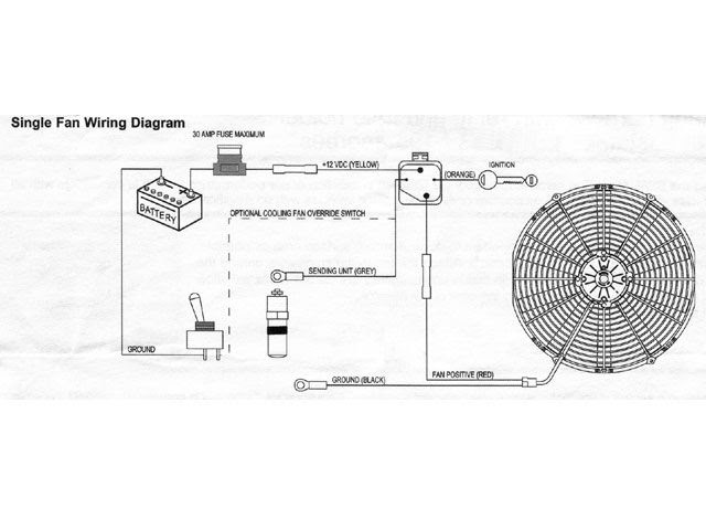 Cooling Fans Wiring Diagram Components 1996 Club Car Wiring Diagram 36 Volt Wiring Diagram Schematics