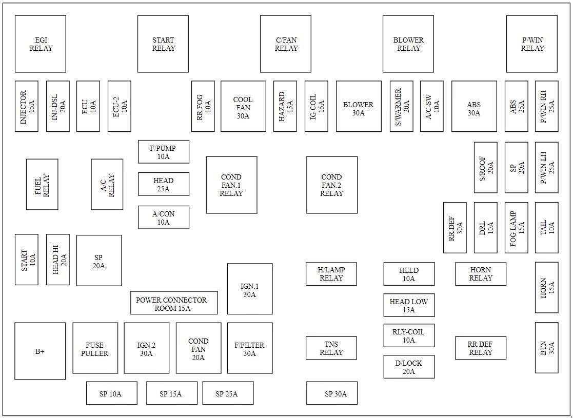 Diagram Kia Carens Fuse Box Diagram Full Version Hd Quality Box Diagram Kpwiring43 Bertellifabrizio It