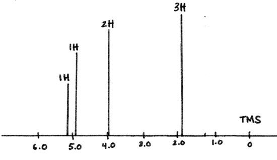 NMRex2.bmp