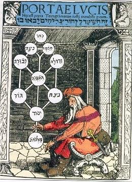 A alma e as 10 sefirot