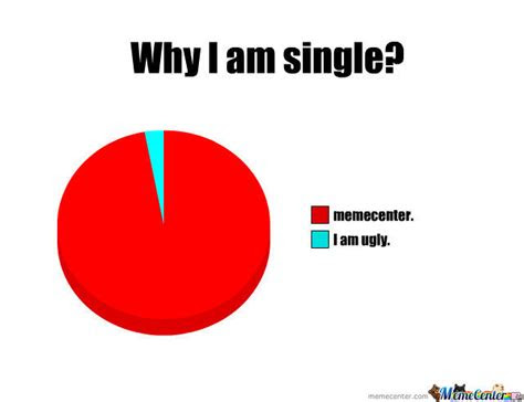 Why I Am Single Quotes