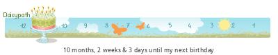 tickers Aniversário Daisypath Feliz