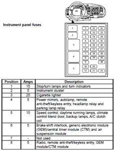 e 150 fuse box diagram Questions & Answers (with Pictures ...
