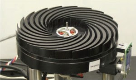 rotating heat exchanger