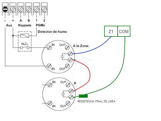 Sistemas alarmas como instalar sensores de humo - Sensores de humo ...