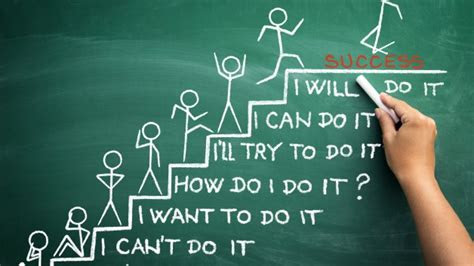 kata kata bijak belajar  motivasi kesuksesan tiphidup