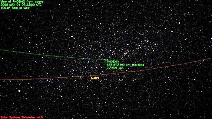 This image marks the path traveled by the Phoenix spacecraft as of 12:23 AM, Pacific Daylight Time, on May 1, 2008.  It has flown a distance of 395 million miles since launch...at a speed of 45,064 miles per hour.
