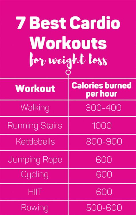 cardio workouts  weight loss   surprise