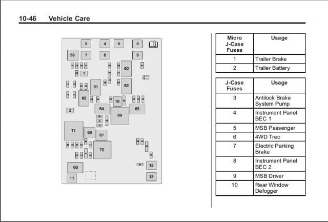 2015 Gmc Fuse Box Wiring Diagram User User Emilia Fise It