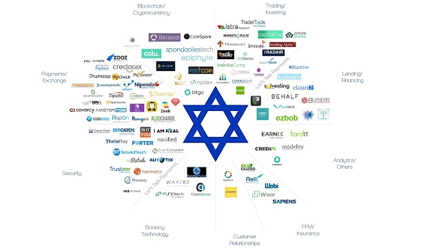 As startups mais valiosas de Israel
