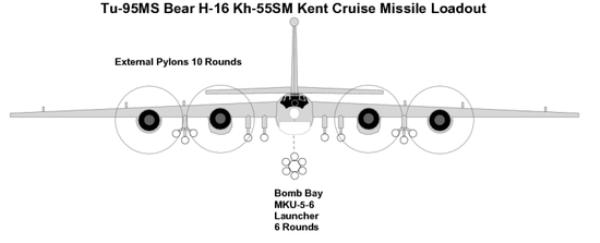 tu-95_missiles cruize # 03