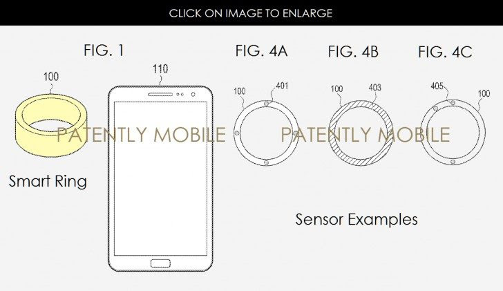 samsung smart ring patent