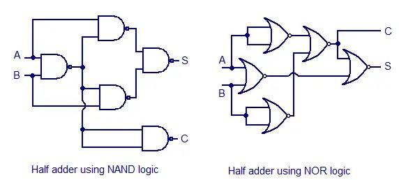 Half adder using NOR gate