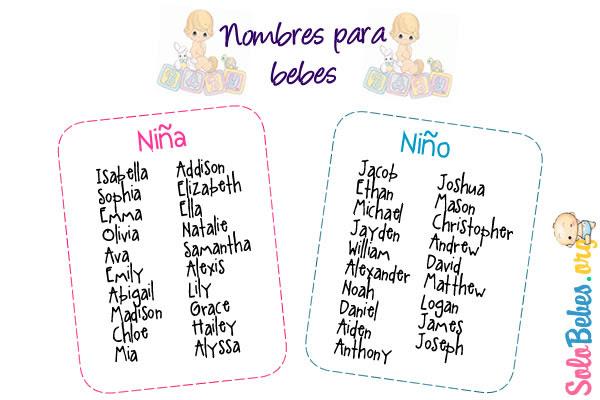 Nombres Para Bebes Imágenes