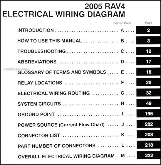 Diagram Toyota Rav4 2005 Wiring Diagram Full Version Hd Quality Wiring Diagram Kmwiring2c Giure It