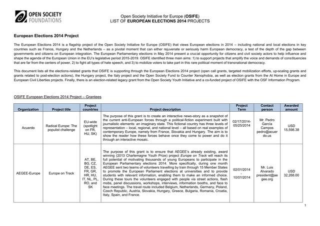 Initiatives pour influencer les élections européennes 2014 Open Society Foundation George Soros