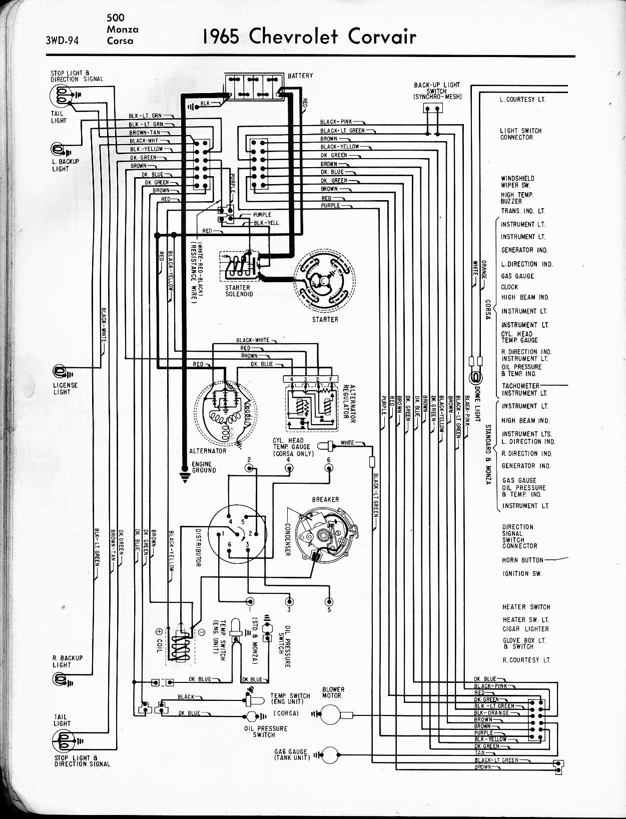 1968 Bel Air Wiper Wiring Diagram Free Picture For Solo Baric Wiring Diagram Pipiing Yenpancane Jeanjaures37 Fr