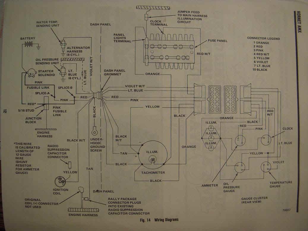 Diagramme 1969 Amc Amx Wiring Diagram Full Version Hd Quality Wiring Diagram Sfostructures Puntimpresa It