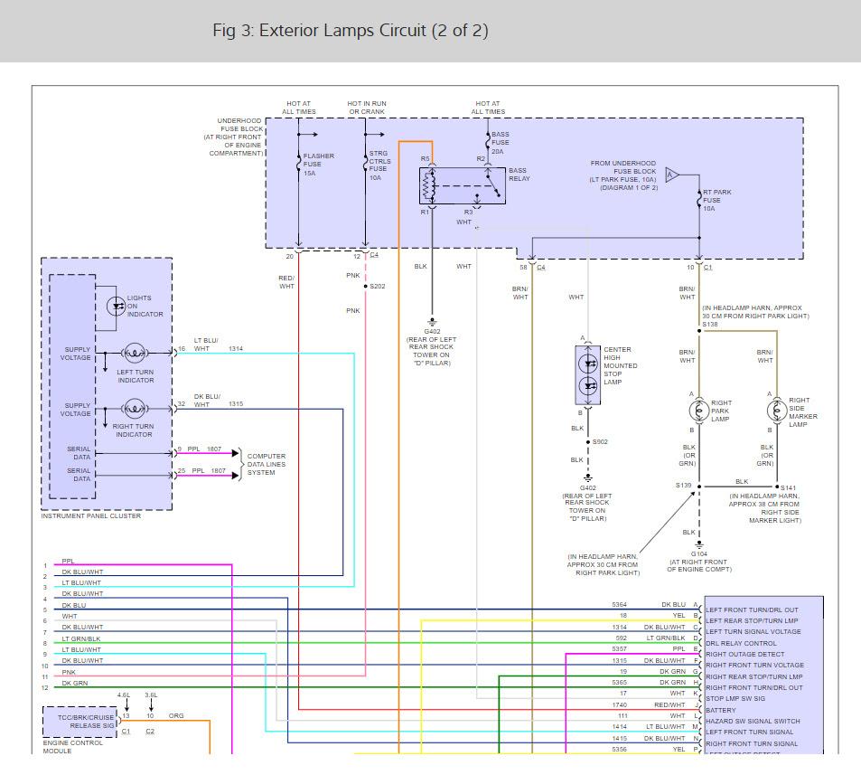 Cadillac Srx Tail Light Wiring Diagram Wiring Diagram View A View A Zaafran It