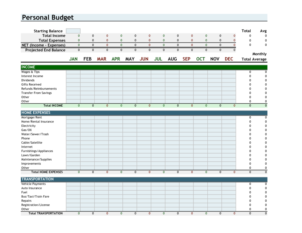 Life Insurance Calculator Excel Spreadsheet And Auto Insurance Template Download