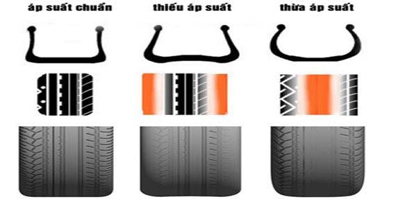 Nguyên nhân và cách khắc phục xe máy hao xăng