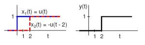 Multiplication of two signals