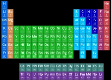 Existence of new element confirmed
