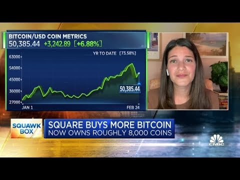 Square Makes Their 2nd Big Bitcoin Buy...