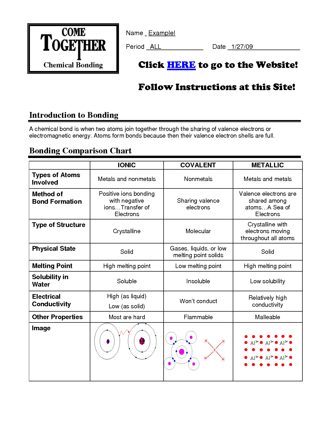 16 Best Images of Types Of Chemical Bonds Worksheet Answers  Chemical Bonding Worksheet Answer
