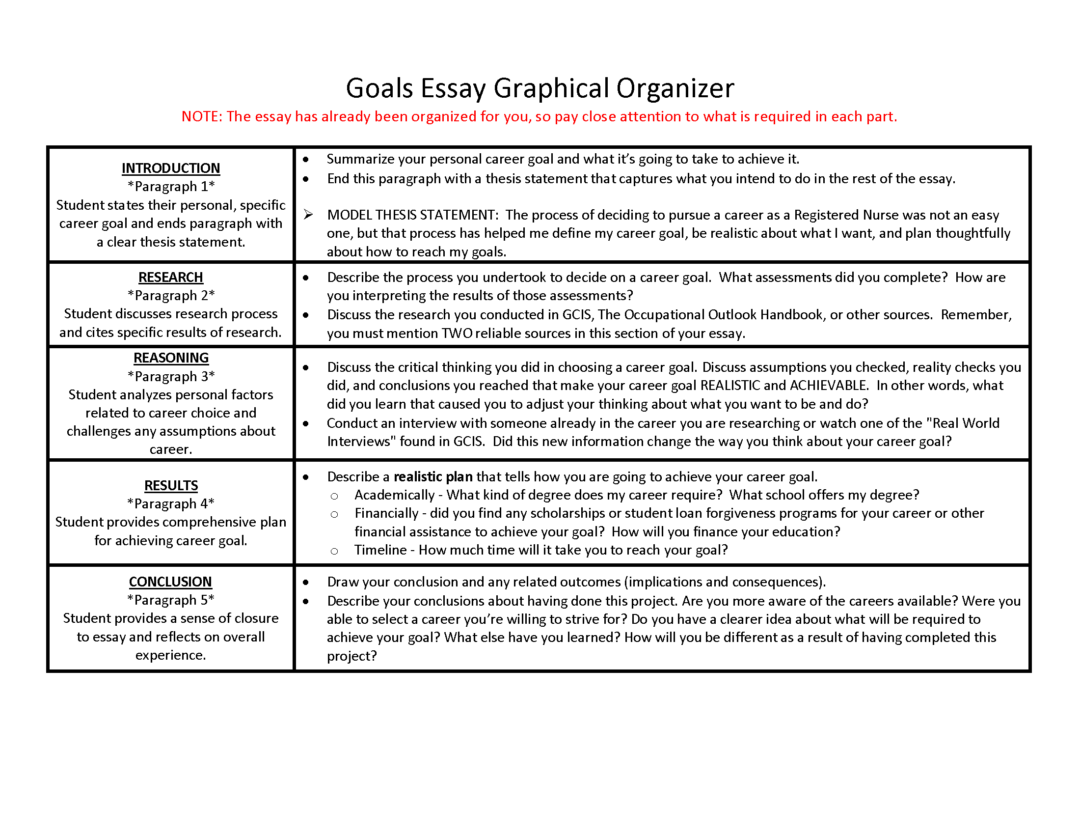 How to write a scholarship essay about career goals