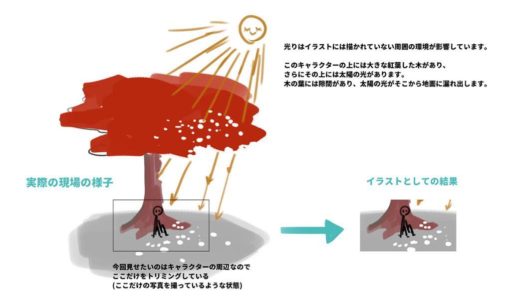 イラストテクニック第149回江川あきらさん のイ Scoopnest