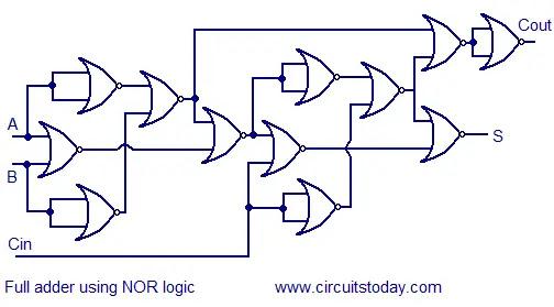 NOR logic full adder