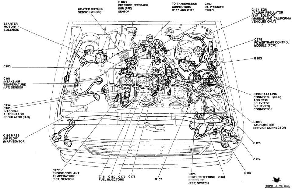 1998 Ford Ranger Xlt Wiring Diagram