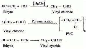 polimerasi