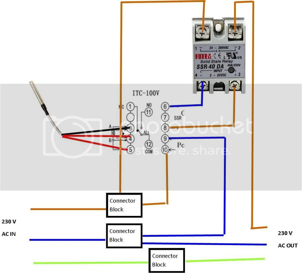 rim pid wiring diagram - wiring diagram advance f b electrical wiring  diagrams free on wiringdiagramtrailersocketwiringdiagram7pinsnarva7pinflat