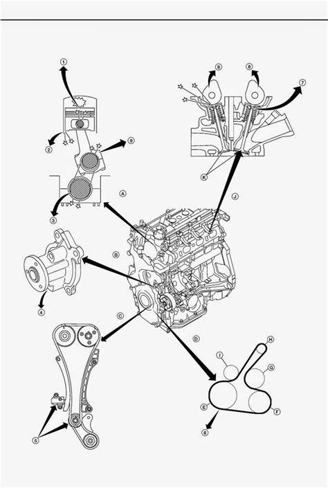 Nissan versa HR15DE MR18DE NOISE, VIBRATION AND HARSHNESS