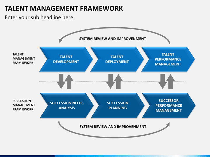 talent framework slide10