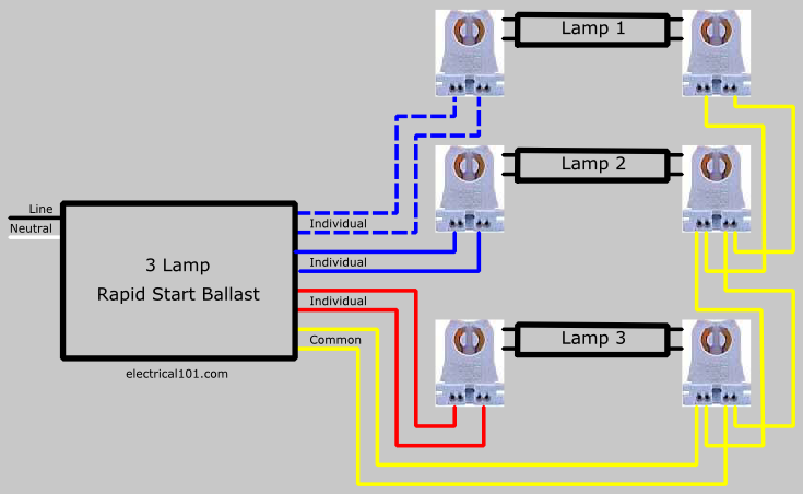 How To Replace 3 Lamp Rapid Start Ballast With Instant Start Electrical 101