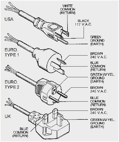 3 Prong Plug Wiring Diagram 110 - Wiring Diagram Networks | White Black Green Ac Plug Wiring Pics |  | Wiring Diagram Networks - blogger