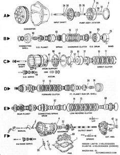 Chevy Small-Block Firing Order and Torque Sequences 7
