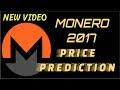 Monero Price Prediction 2017