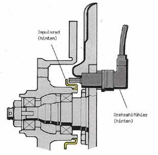 autoscheinwerfer abs sensor vorne links bmw e39 wechseln. Black Bedroom Furniture Sets. Home Design Ideas
