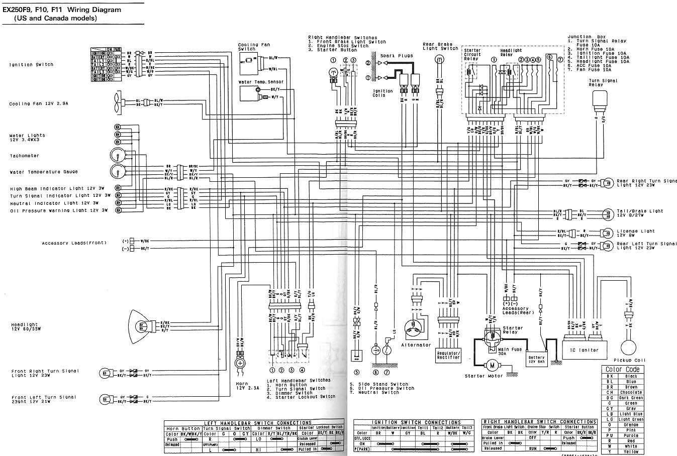 4fa4 Honda Ruckus 49cc Wiring Diagram Wiring Diagram Library