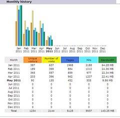 traffic stats for newjerseyautoinsurancequote.com