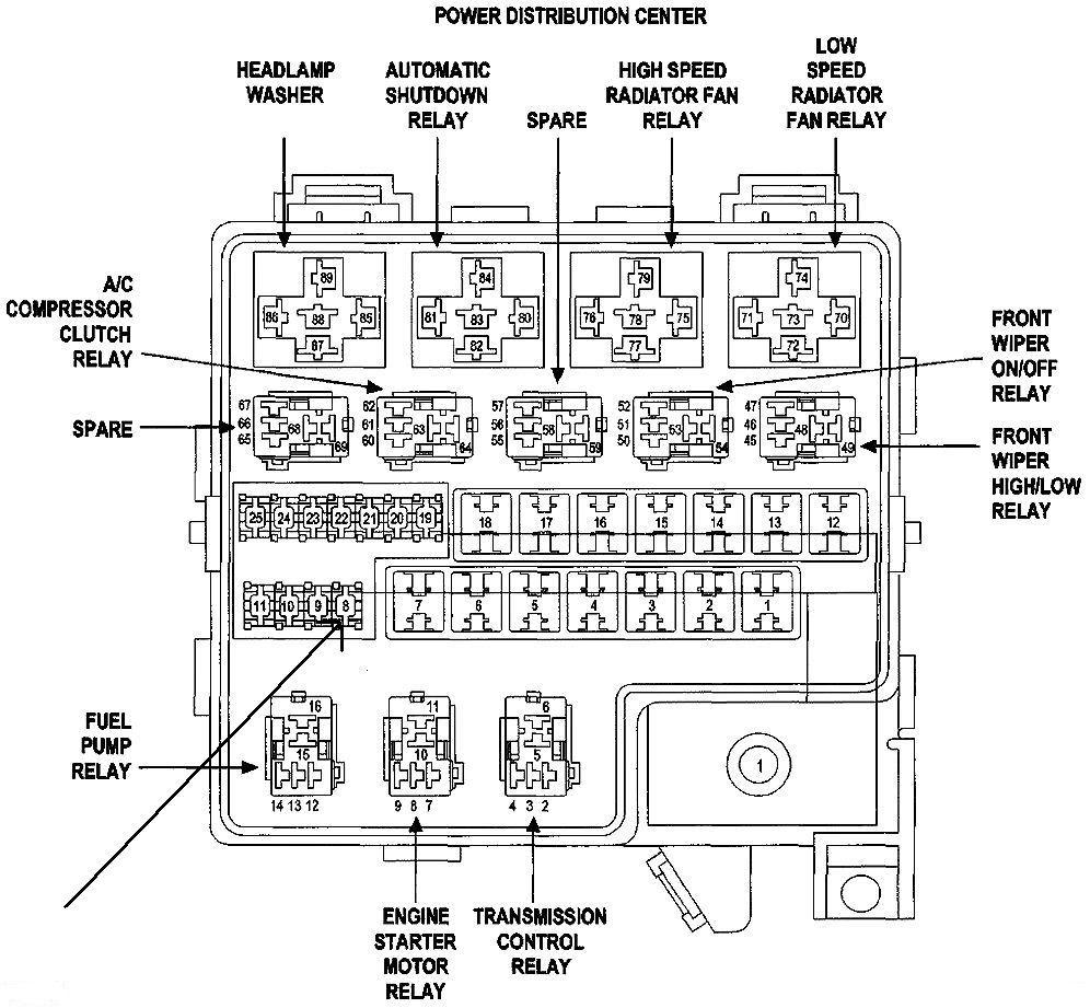 For A 06 Chrysler Sebring Fuse Diagram E46 Bmw Factory Wiring Diagrams For Wiring Diagram Schematics