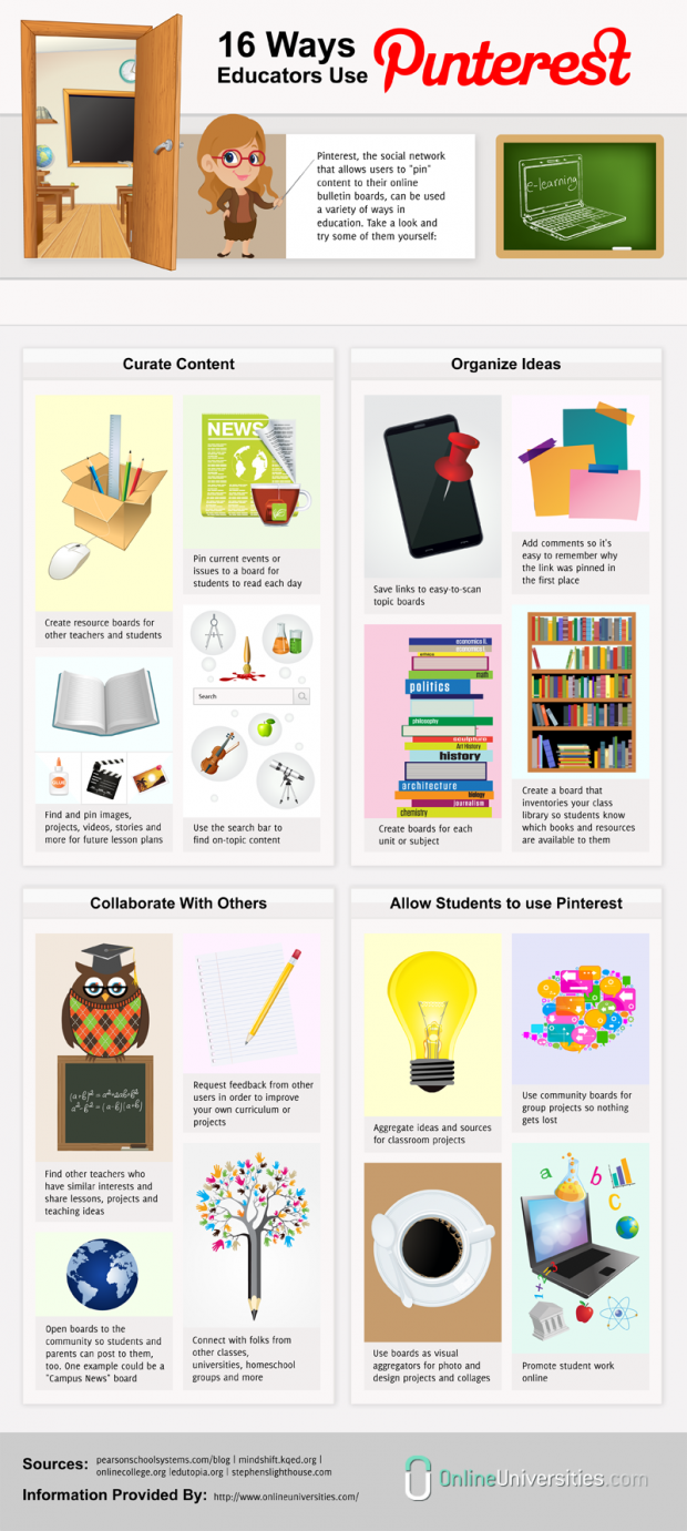 pinterest for teachers