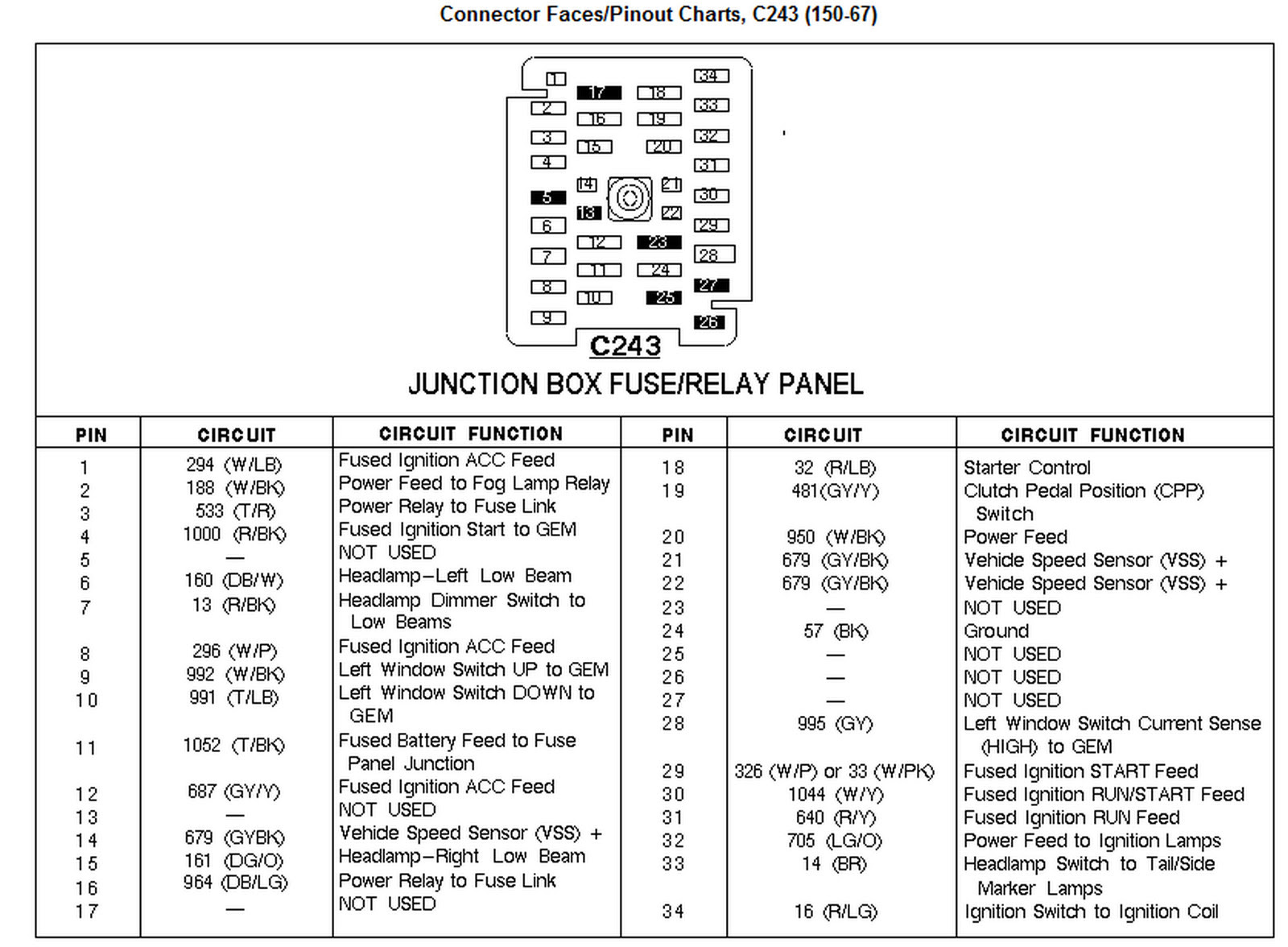 1999 F150 Fuse Diagram 2005 Ford Freestyle Radio Wiring Begeboy Wiring Diagram Source